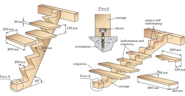 Лестница деревянная купить в Краснодаре, цена 70000 руб